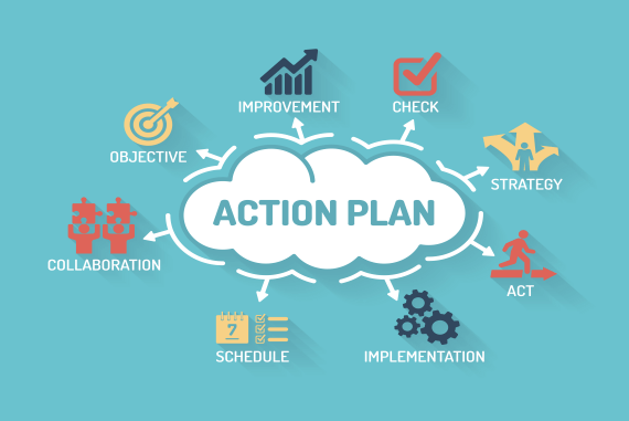 Action plans in business coaching